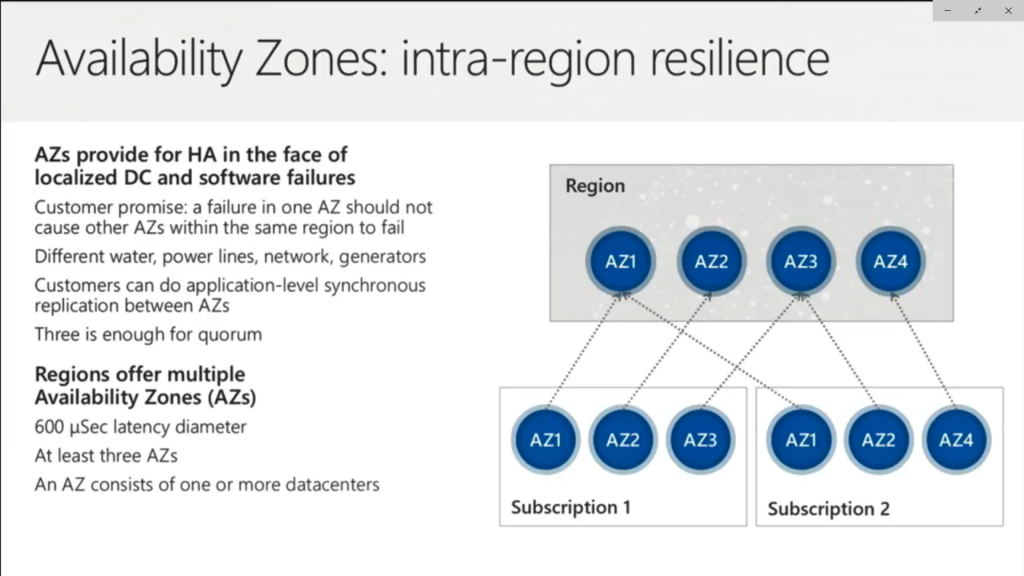 Availability Zones