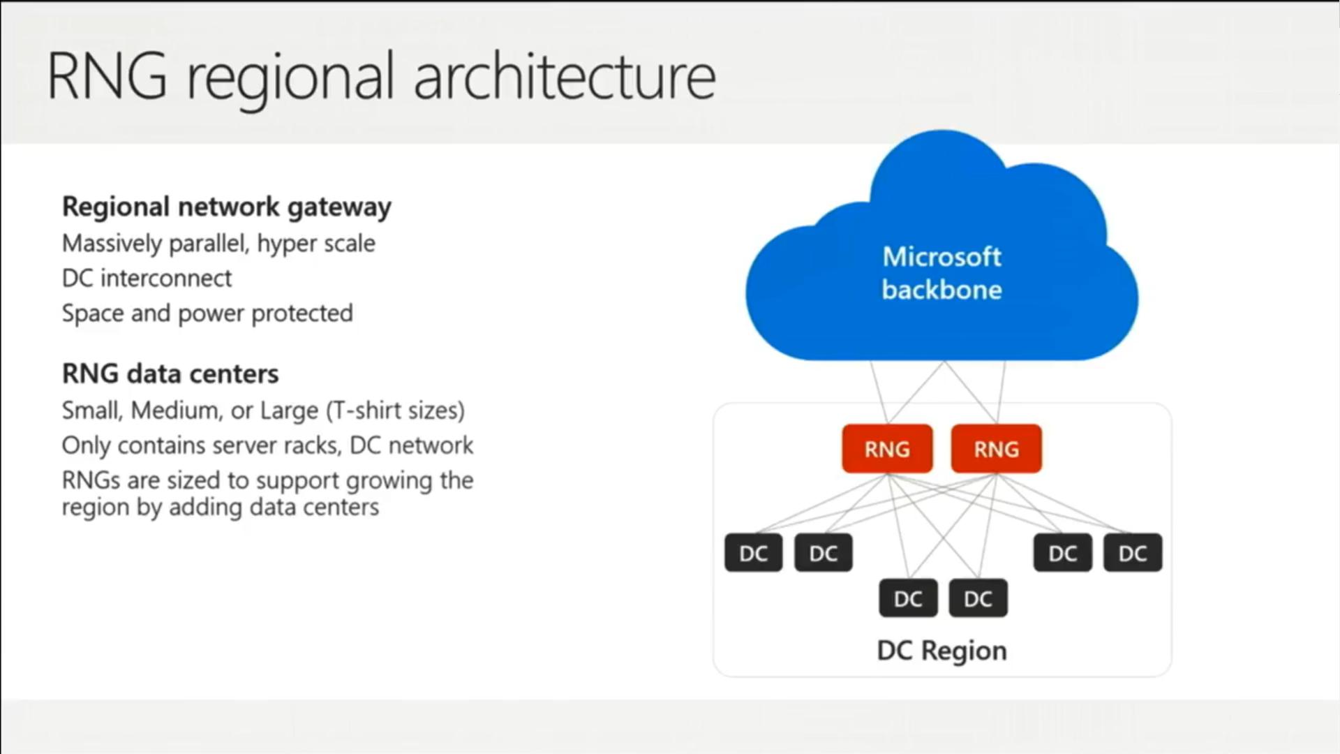 Inside the Microsoft Azure Datacenter Architecture - Nero